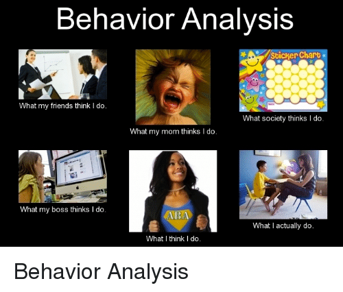 Friends, Mom, and Boss: Behavior AnalvsiS  Sticker Chart  What my friends think I do  What society thinks I do.  What my mom thinks I do  What my boss thinks I do  What I actually do.  What I think I do Behavior Analysis