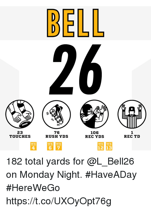 Memes, Rush, and Monday: BELL  23  TOUCHES  76  RUSH YDS  106  REC YDS  1  REC TI  WK  4  12 13 182 total yards for @L_Bell26 on Monday Night. #HaveADay #HereWeGo https://t.co/UXOyOpt76g