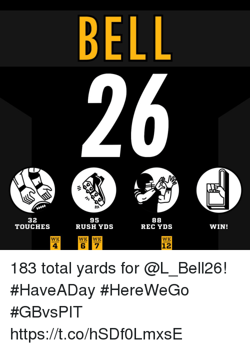 Memes, Rush, and 🤖: BELL  32  TOUCHES  95  RUSH YDS  REC YDS  WIN!  WK  WK WK  WK  4  12 183 total yards for @L_Bell26! #HaveADay  #HereWeGo #GBvsPIT https://t.co/hSDf0LmxsE