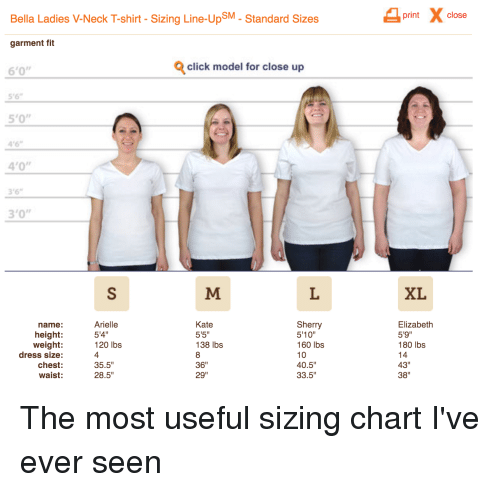 Standard T Shirt Dimension And Placement Chart: Bella Ladies V-Neck T-Shirt Sizing Line-UpSM Standard
