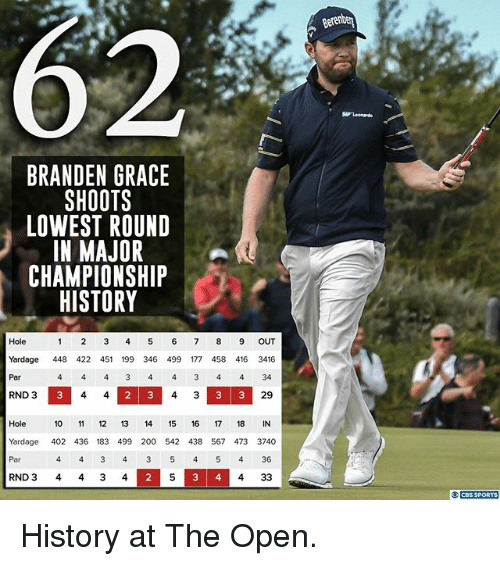 Bailey Jay, Memes, and Sports: Berenbe  BRANDEN GRACE  SHOOTS  LOWEST ROUND  IN MAJOR  CHAMPIONSHIP  HISTORY  Hole  Yardage 448 422 451 199 346 499 177 458 416 3416  Par  RND 3  1 2 3 4 5 67 8 9 OUT  4 4 43 443 44 34  3  2 3  29  10 11 12 13 14 15 16 17 18 IN  Hole  Yardage 402 436 183 499 200 542 438 567 473 3740  Par  RND 3 4 4 3 4  4 4 3 43 545 436  2  5  4 33  BS  SPORTS History at The Open.