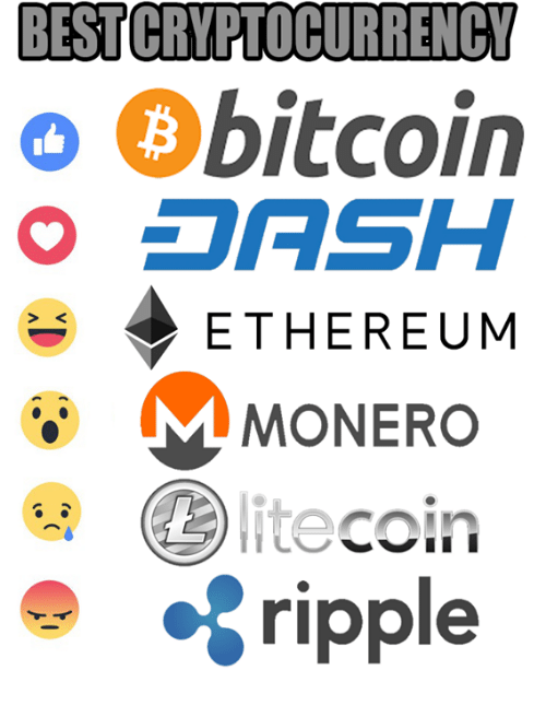BESTCRYPTOCURRENCAT O Bitcoin DASH ETHEREUM MONERO Litecoin Ripple | Meme on SIZZLE