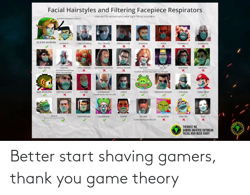 game theory: Better start shaving gamers, thank you game theory