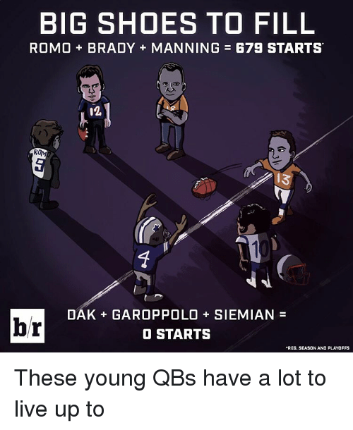 brady: BIG SHOES TO FILL  ROMO BRADY MANNING 679 STARTS  12  DAK GAROPPOLO SIEMIAN  br  O STARTS  REG. SEASON AND PLAYOFFS These young QBs have a lot to live up to
