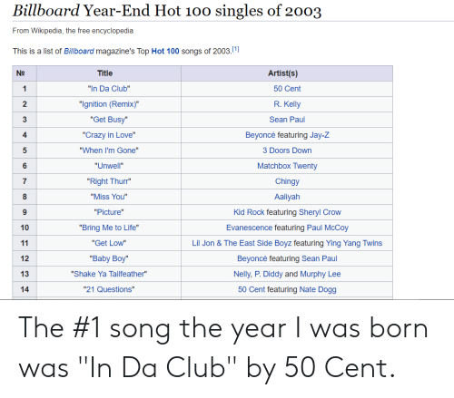 """Lil Jon: Billboard Year-End Hot 100  singles of 2003  From Wikipedia, the free encyclopedia  This is a list of Billboard magazine's Top Hot 100 songs of 2003.1  No  Title  Artist(s)  """"In Da Club""""  1  50 Cent  2  """"Ignition (Remix)""""  R. Kelly  """"Get Busy""""  3  Sean Paul  """"Crazy in Love""""  4  Beyoncé featuring Jay-Z  """"When I'm Gone""""  5  3 Doors Down  Matchbox Twenty  6  """"Unwell""""  """"Right Thurr""""  Chingy  7  8  """"Miss You""""  Aaliyah  9  """"Picture""""  Kid Rock featuring Sheryl Crow  Evanescence featuring Paul McCoy  """"Bring Me to Life""""  10  Lil Jon &The East Side Boyz featuring Ying Yang Twins  11  """"Get Low""""  12  """"Baby Boy""""  Beyoncé featuring Sean Paul  13  """"Shake Ya Tailfeather""""  Nelly, P. Diddy and Murphy Lee  50 Cent featuring Nate Dogg  14  """"21 Questions"""" The #1 song the year I was born was """"In Da Club"""" by 50 Cent."""