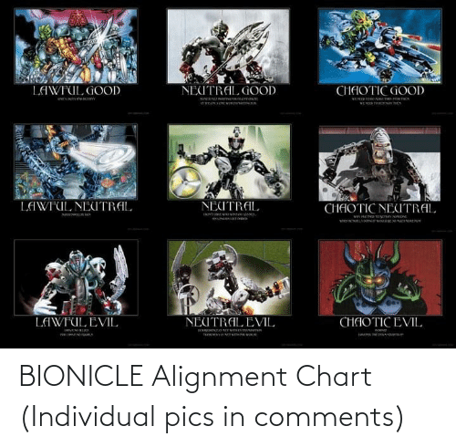 Individual: BIONICLE Alignment Chart (Individual pics in comments)