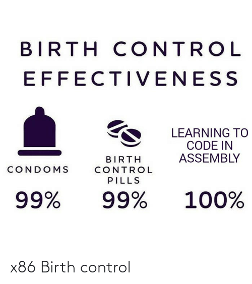 Birth Control: BIRTH CONTROL  EFFECTIVENESS  LEARNING TO  CODE IN  ASSEMBLY  BIRTH  CONDOMS  CONTROL  PILLS  100%  99%  99% x86 Birth control