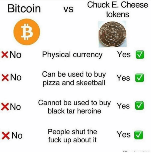 heroine: BitcoinVs  Chuck E. Cheese  tokens  No Physical currency Yes  Can be used to buy  pizza and skeetball  XNo  Yes  XNo  Cannot be used to buy  black tar heroine  Yes  People shut the  fuck up about it  Yes