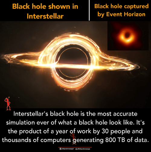 Interstellar: Black hole shown in  Interstellar  Black hole captured  by Event Horizon  Interstellar's black hole is the most accurate  simulation ever of what a black hole look like. It's  the product of a year of work by 30 people and  thousands of computers generating 800 TB of data.