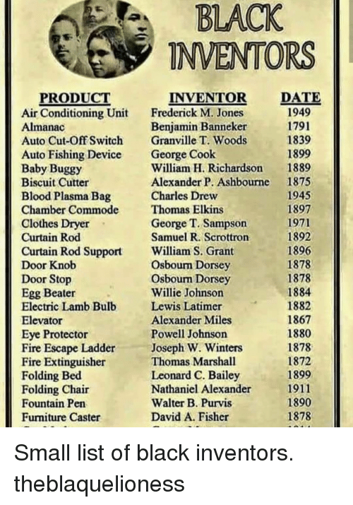 willie: BLACK  INVENTORS  PRODUCT  INVENTOR DATE  1949  1791  1839  1899  Air Conditioning Unit Frederick M. Jones  Almanac  Auto Cut-Off Switch Granville T. Woods  Auto Fishing Device George Cook  Baby Buggy  Biscuit Cutter  Blood Plasma Bag  Chamber Commode  Clothes Dryer  Curtain Rod  Curtain Rod Support William S. Grant  Door Knob  Door Stop  Egg Beater  Electric Lamb Bulb Lewis Latimer  Elevator  Eye Protector  Fire Escape Ladder Joseph W. Winters  Fire Extinguisher  Folding Bed  Folding Chair  Fountain Pen  Furniture Caster  Beniamin Banneker  William H. Richardson1889  Alexander P. Ashbourne1875  Charles Drew  1945  1897  1971  1892  1896  1878  1878  1884  1882  1867  1880  1878  1872  1899  1911  1890  1878  Thomas Elkins  George T. Sampson  Samuel R. Scrottron  Osbourm Dorsey  Osbourn Dorsey  Willie Johnson  Alexander Miles  Powell Johnson  Thomas Marshall  Leonard C. Bailey  Nathaniel Alexander  Walter B. Purvis  David A. Fisher Small list of black inventors. theblaquelioness