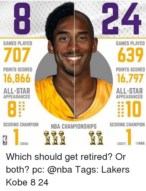 All Star, Los Angeles Lakers, and Memes: BO 24  GAMES PLAYED  GAMES PLAYED  707  639  POINTS SCORED  POINTS SCORED  16,797  16,866  ALL-STAR  ALL-STAR  APPEARANCES  APPEARANCES  SCORING CHAMPION  NBA CHAM)IONSHIPS  SCORING CHAMPION  (2007)  NBA  (2006) Which should get retired? Or both? pc: @nba Tags: Lakers Kobe 8 24