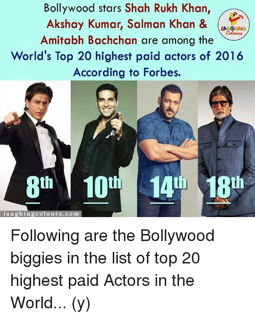 Amitabh Bachchan: Bollywood stars Shah Rukh Khan  Akshay Kumar, Salman Khan &  LAUGHING  Amitabh Bachchan are among the  World's Top 20 highest paid actors of 2016  According to Forbes.  8th 10th 14th 18th  la u ghing colo urs. co m Following are the Bollywood biggies in the list of top 20 highest paid Actors in the World... (y)