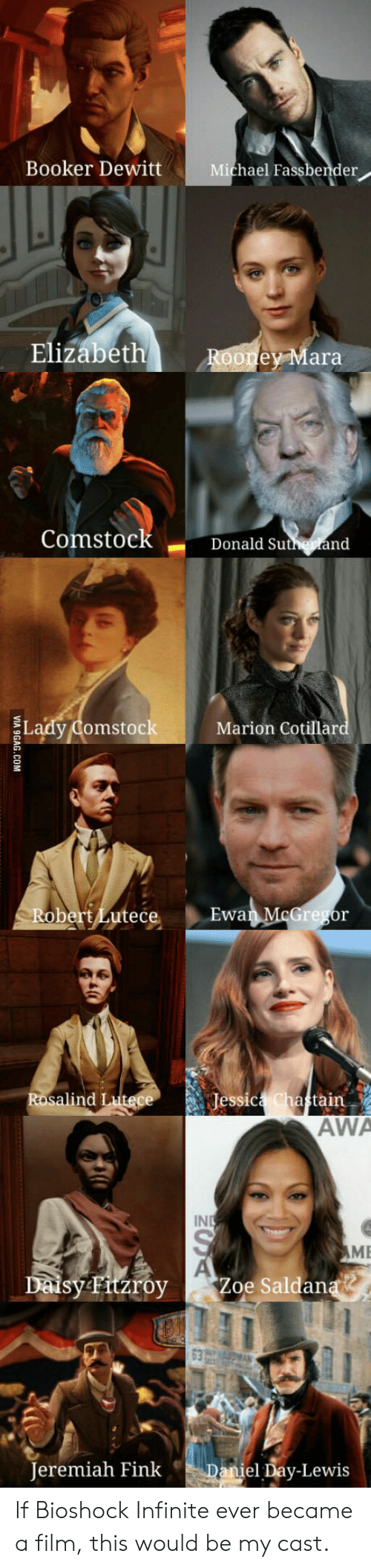 Daniel Day Lewis: Booker Dewitt Michael Fassbender  Elizabeth  ey Mara  Comstock Donald Suand  Lady(Omstock  Marion Cotillar  Robert Lutece Ewa McGregor  Jessic  tain  AWA  IND  ME  Fitzroy Zoe Saldan  63  Jeremiah Fink  Daniel Day-Lewis If Bioshock Infinite ever became a film, this would be my cast.