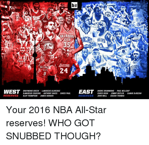 All Star, Chris Bosh, and Chris Paul: br  23  SP  OKLAHOMA  CITY  30  RUCKER  24  CIT  INVEST  EAST  DRAYMOND GREEN LA MARCUS ALDRIDGE  DEMARCUS COUSINS  ANTHONY DAVIS  CHRIS PAUL  RESERVES  RESERVES  KLAY THOMPSON  JAMES HARDEN  TOR  WizarC  ANDRE DRUMMOND  PAUL MILL SAP  CHRIS BOSH  JIMMY BUTLER  DEMAR DEROZAN  JOHN WALL  ISAIAH THOMAS Your 2016 NBA All-Star reserves! WHO GOT SNUBBED THOUGH?