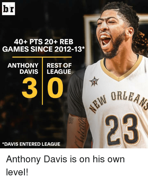 Anthony Davis, Games, and League: br  40+ PTS 20+ REB  GAMES SINCE 2012-13  ANTHONY  REST OF  DAVIS  LEAGUE  30  *DAVIS ENTERED LEAGUE  N ORLEA Anthony Davis is on his own level!