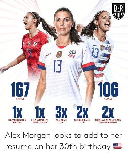 30Th: BR  FOOTBALL  USP  USP  13  106  167  1x 1x 3х 2х 2x  GOALS  GAMES  OLYMPIC GOLD  MEDAL  FIFA WOMEN'S  WORLD CUP  ALGARVE  CUP  CONCACAF WOMEN'S  CHAMPIONSHIP  SHEBELIEVES  CUP Alex Morgan looks to add to her resume on her 30th birthday 🇺🇸