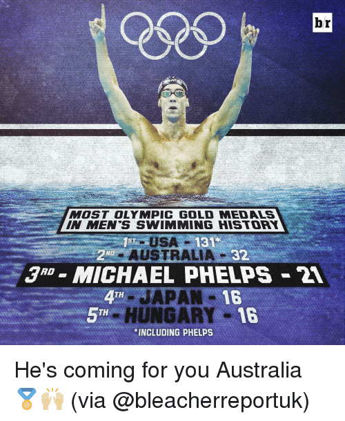 Sports, Australia, and History: br  MOST OLYMPIC GOLD NMEDIALS  IN MEN'S SWIMMING HISTORY  USA  2ND  AUSTRALIA  RD  MICHAEL PHELPS 2A  4TH  HUNGARY  16  TH  *INCLUDING PHELPS He's coming for you Australia 🏅🙌🏼 (via @bleacherreportuk)