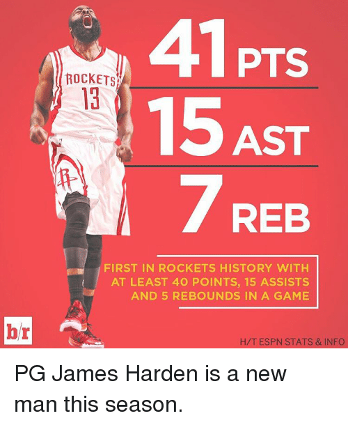 James Harden Yearly Stats: Funny James Harden Memes Of 2017 On SIZZLE