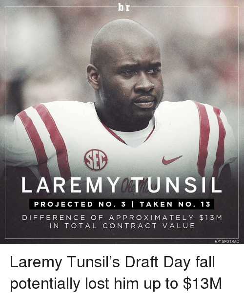 Fall, Sports, and Taken: br  SEC  L ARE M Y ATUN SIL  PROJECTED NO. 3 I TAKEN NO. 1 3  DIFFERENCE OF A P PRO XIMATELY 13 M  IN TO T A L C O N TRA C T VALU E  H/T SPOTRAC Laremy Tunsil's Draft Day fall potentially lost him up to $13M