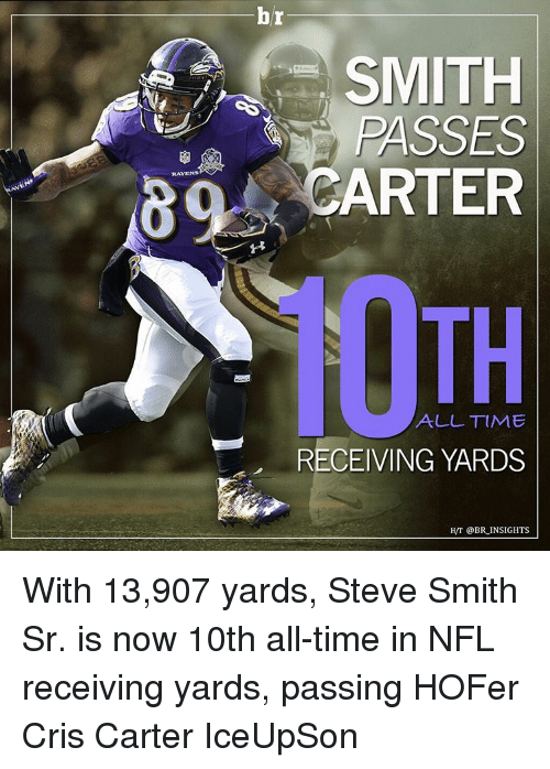 Cris Carter: br  SMITH  PASSES  ARTER  ALL TIME  RECEIVING YARDS  HT @BR INSIGHTS With 13,907 yards, Steve Smith Sr. is now 10th all-time in NFL receiving yards, passing HOFer Cris Carter IceUpSon
