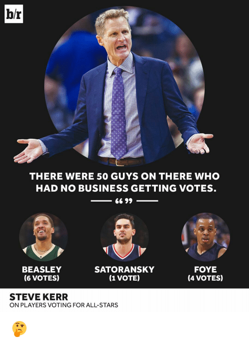 All Star, Gg, and Sports: br  THERE WERE 50 GUYS ON THERE WHO  HAD NO BUSINESS GETTING VOTES.  GG 99  FOYE  BEASLEY  SATORANSKY  (4 VOTES)  (6 VOTES)  (1 VOTE)  STEVE KERR  ON PLAYERS VOTING FOR ALL-STARS 🤔