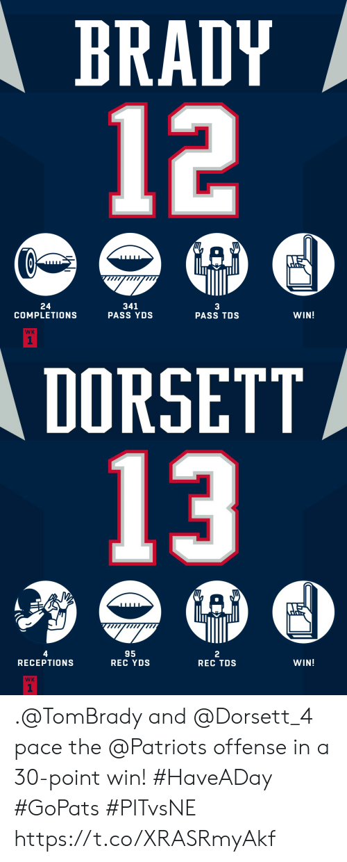 tombrady: BRADY  12  24  COMPLETIONS  341  PASS YDS  3  PASS TDS  WIN!  WK  1   DORSETT  13  4  95  REC YDS  2  REC TDS  RECEPTION  WIN!  WK  1 .@TomBrady and @Dorsett_4 pace the @Patriots offense in a 30-point win! #HaveADay #GoPats  #PITvsNE https://t.co/XRASRmyAkf