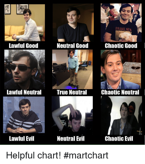 BRAND NEW Neutral Good Lawful Good Chaotic Good Lawful ...