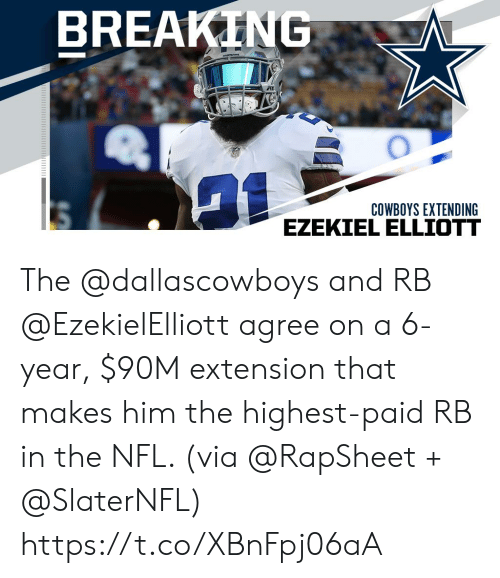 ezekiel-elliott: BREAKING  COWBOYS EXTENDING  EZEKIEL ELLIOTT The @dallascowboys and RB @EzekielElliott agree on a 6-year, $90M extension that makes him the highest-paid RB in the NFL. (via @RapSheet + @SlaterNFL) https://t.co/XBnFpj06aA