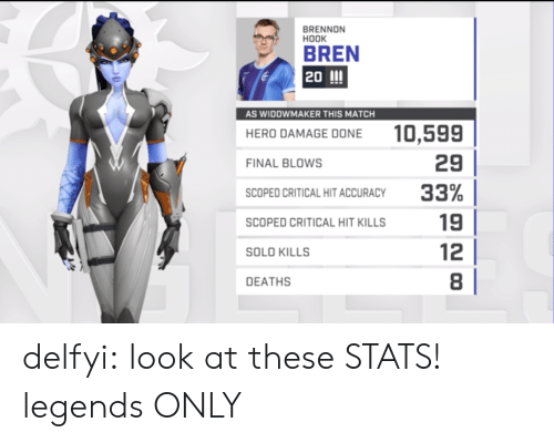 accuracy: BRENNON  HOOK  BREN  20 !!!  AS WIDOWMAKER THIS MATCH  10,599  29  HERO DAMAGE DONE  FINAL BLOwS  33%  SCOPED CRITICAL HIT ACCURACY  19  SCOPED CRITICAL HIT KILLS  12  SOLO KILLS  8  DEATHS delfyi:  look at these STATS! legends ONLY