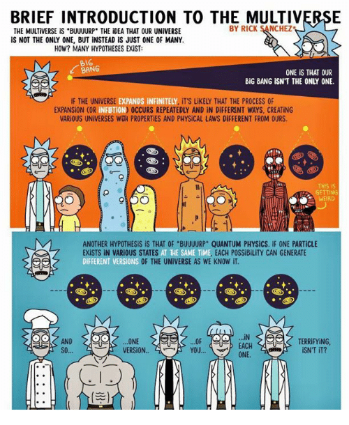 """get-weird: BRIEF INTRODUCTION TO THE MULTIVERSE  BY RICK SANCHEZ  THE MULTIVERSE is """"BUUUURP THE iDEA THAT OUR UNIVERSE  is NOT THE ONLY ONE, BUT INSTEAD is JUST ONE OF MANY.  HOW? MANY HYPOTHESES EXIST:  BANG  ONE IS THAT OUR  BIG BANG ISNT THE ONLY ONE.  IF THE UNIVERSE  EXPANDS INFINITEL  TS LiKELY THAT THE PROCESS OF  EXPANSION (OR  INFRTION OCCURS REPEATEDLY AND IN DiFFERENT WAYS, CREATING  VARIOUS UNIVERSES WUH PROPERTIES AND PHYSiCAL LAWS DiFFERENT FROM OURS  THIS IS  GETTING  WEIRD  ANOTHER HYPOTHESIS is THAT 0F 'BUUUURP"""" QUANTUM PHYSiCS. IF ONE PARTICLE  EXISTS IN VARIOUS STATES  AT THE SAME  TIME, EACH POSSIBILITY CAN GENERATE  OF THE UNIVERSE AS WE KNOW iT  DIFFERENT VERSION  AA  9 AND  TERRIFYING  SO,  VERSION  SN'T iT?  ONE."""