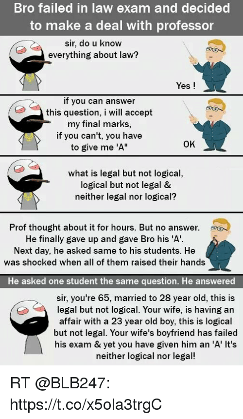 how to answer law exam questions