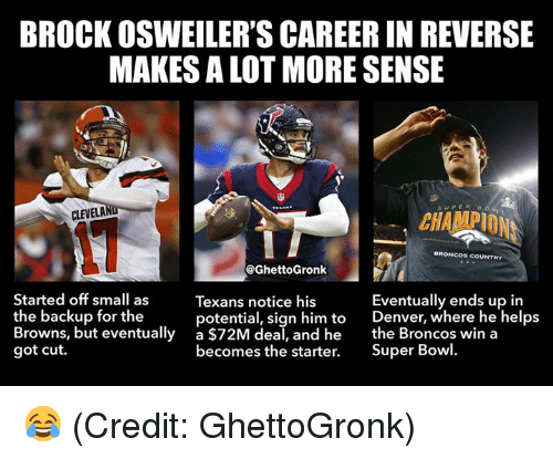 Nfl, Super Bowl, and Brock: BROCK OSWEILER'S CAREER IN REVERSE  MAKES A LOT MORE SENSE  SUPER  CHANPION  CLEVELA  ORONCOS COUNTRY  @GhettoGronk  Started off small as  the backup for the  Browns, but eventually  got cut.  Texans notice his  potential, sign him to  a $72M deal, and he  becomes the starter.  Eventually ends up in  Denver, where he helps  the Broncos win a  Super Bowl. 😂 (Credit: GhettoGronk)