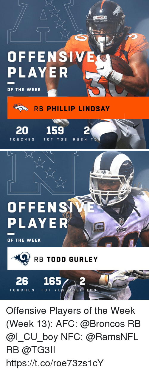 Phillip: BRONCOS  OFFENSIVE  PLAYER  OF THE WEEK  RB PHILLIP LINDSAY  20 159 2  TOUC HES TO T YDS RU SH T   OFFENSIVE  PLAYER  ams  OF THE WEEK  RB TODD GURLEY  26 1652  D S Offensive Players of the Week (Week 13):   AFC: @Broncos RB @I_CU_boy  NFC: @RamsNFL RB @TG3II https://t.co/roe73zs1cY