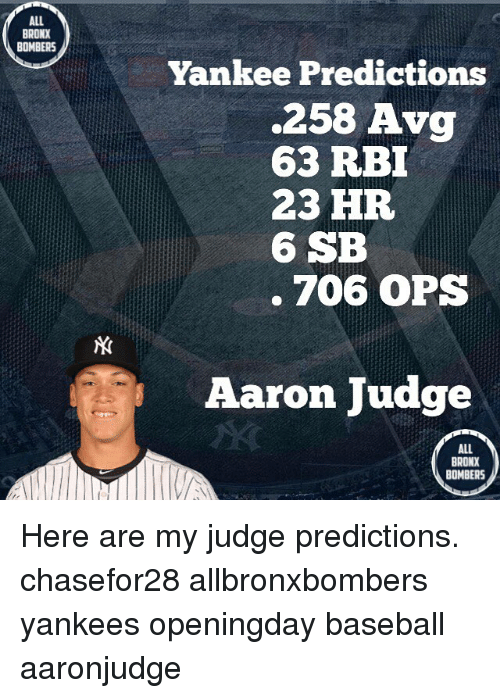 bronx bombers yankee predictions 258 avg 63 rbi 23 hr 11118022 🔥 25 best memes about new york yankees, new york, and memes new