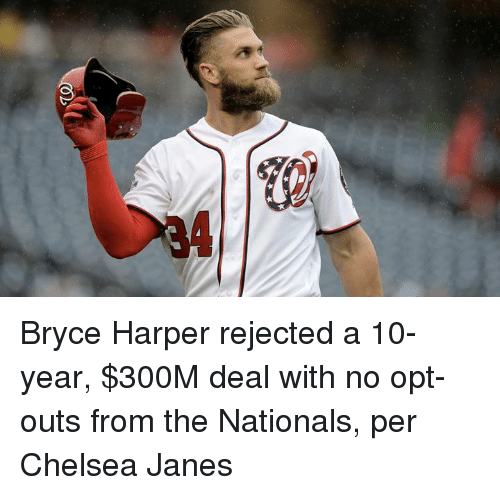 nationals: Bryce Harper rejected a 10-year, $300M deal with no opt-outs from the Nationals, per Chelsea Janes
