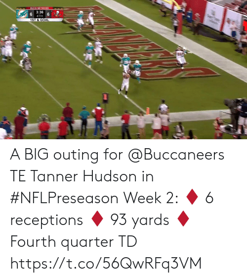 bucs: BUCS NETWORK  3:36  4TH  1ST & GOAL A BIG outing for @Buccaneers TE Tanner Hudson in #NFLPreseason Week 2:  ♦️ 6 receptions  ♦️ 93 yards  ♦️ Fourth quarter TD https://t.co/56QwRFq3VM