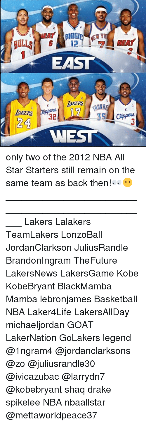 All Star, Basketball, and Drake: BULLS  12  EAST  AKERS  17  IAKERS32  24  3  WEST only two of the 2012 NBA All Star Starters still remain on the same team as back then!👀😶 _____________________________________________________ Lakers Lalakers TeamLakers LonzoBall JordanClarkson JuliusRandle BrandonIngram TheFuture LakersNews LakersGame Kobe KobeBryant BlackMamba Mamba lebronjames Basketball NBA Laker4Life LakersAllDay michaeljordan GOAT LakerNation GoLakers legend @1ngram4 @jordanclarksons @zo @juliusrandle30 @ivicazubac @larrydn7 @kobebryant shaq drake spikelee NBA nbaallstar @mettaworldpeace37