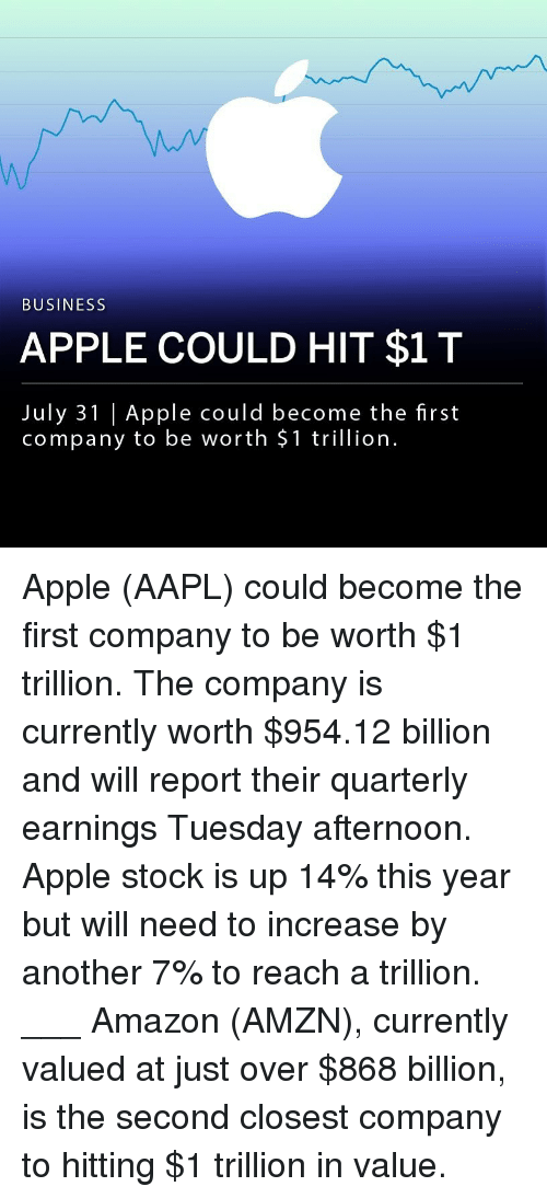 Amazon, Apple, and Memes: BUSINESS  APPLE COULD HIT $1T  July 31 |Apple could become the first  company to be worth $1 trillion. Apple (AAPL) could become the first company to be worth $1 trillion. The company is currently worth $954.12 billion and will report their quarterly earnings Tuesday afternoon. Apple stock is up 14% this year but will need to increase by another 7% to reach a trillion. ___ Amazon (AMZN), currently valued at just over $868 billion, is the second closest company to hitting $1 trillion in value.