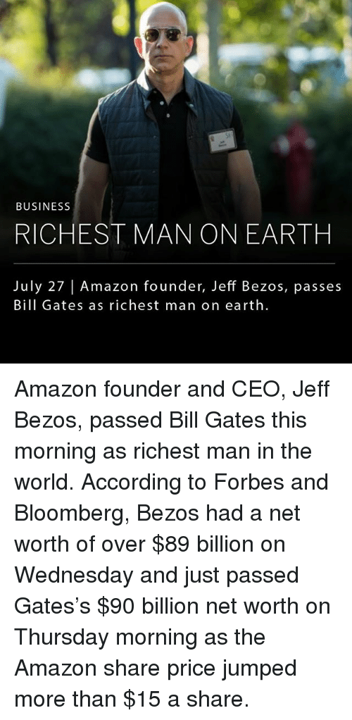 Amazon, Bill Gates, and Jeff Bezos: BUSINESS  RICHEST MAN ON EARTH  July 27 | Amazon founder, Jeff Bezos, passes  Bill Gates as richest man on earth  July 27 | Amazon founder, Jeff Bezos passes Amazon founder and CEO, Jeff Bezos, passed Bill Gates this morning as richest man in the world. According to Forbes and Bloomberg, Bezos had a net worth of over $89 billion on Wednesday and just passed Gates's $90 billion net worth on Thursday morning as the Amazon share price jumped more than $15 a share.