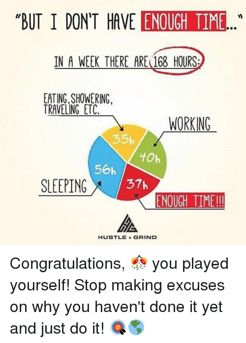 "Congratulations You Played Yourself, Just Do It, and Memes: ""BUT I DON'T HAVE  ENOUGH TIME  IN A WEEK THERE ARE 168 HOURS  EATING SHOWERING,  TRAVELING ETC  WORKING  10h  56h  SLEEPING 37h  ENOUGH TIME!!  HUSTLE GRIND Congratulations, 🎊 you played yourself! Stop making excuses on why you haven't done it yet and just do it! 🎯🌎"