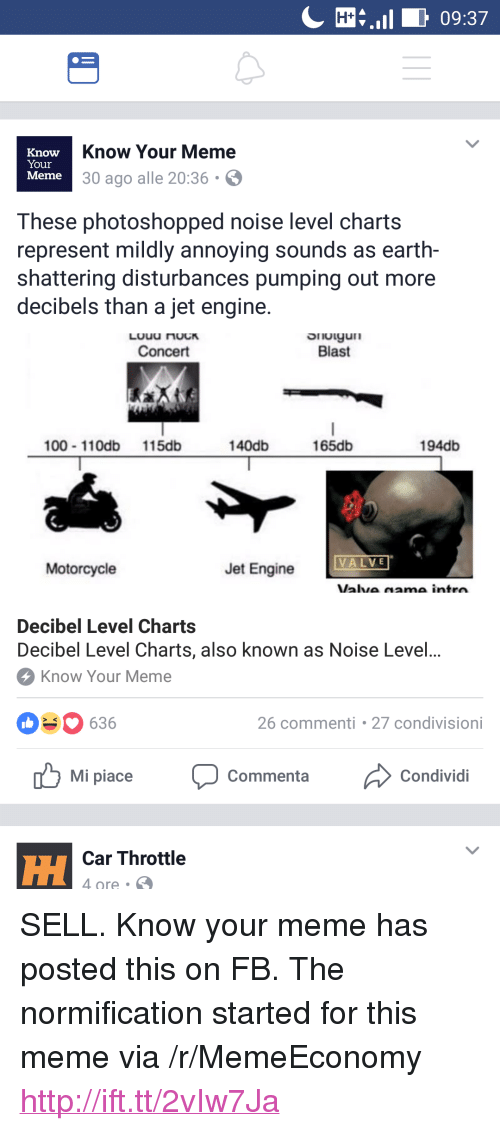 """throttle: C  09:37  Know  Your  Meme  Know Your Meme  30 ago alle 20:36 .  These photoshopped noise level charts  represent mildly annoying sounds as earth-  shattering disturbances pumping out more  decibels than a jet engine  Concert  Blast  100 110db 115db  140db  165db  194db  VALVE  Motorcycle  Jet Engine  Valva nana intra  Decibel Level Charts  Decibel Level Charts, also known as Noise Level...  Know Your Meme  030636  26 commenti 27 condivisioni  Mi piace Commenta  Condividi  Car Throttle  4 gre <p>SELL. Know your meme has posted this on FB. The normification started for this meme via /r/MemeEconomy <a href=""""http://ift.tt/2vIw7Ja"""">http://ift.tt/2vIw7Ja</a></p>"""