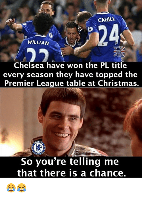 Your Telling Me: CAHILL  WILLIAN  Chelsea have won the PL title  every season they have topped the  Premier League table at Christmas.  So you're telling me  that there is a chance. 😂😂