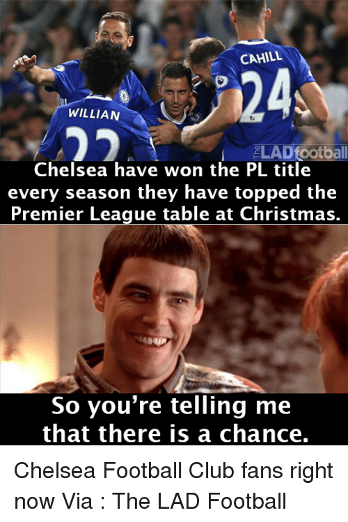 Your Telling Me: CAHILL  WILLIAN  ELADfootball  Chelsea have won the PL title  every season they have topped the  Premier League table at Christmas.  So you're telling me  that there is a chance. Chelsea Football Club fans right now  Via : The LAD Football
