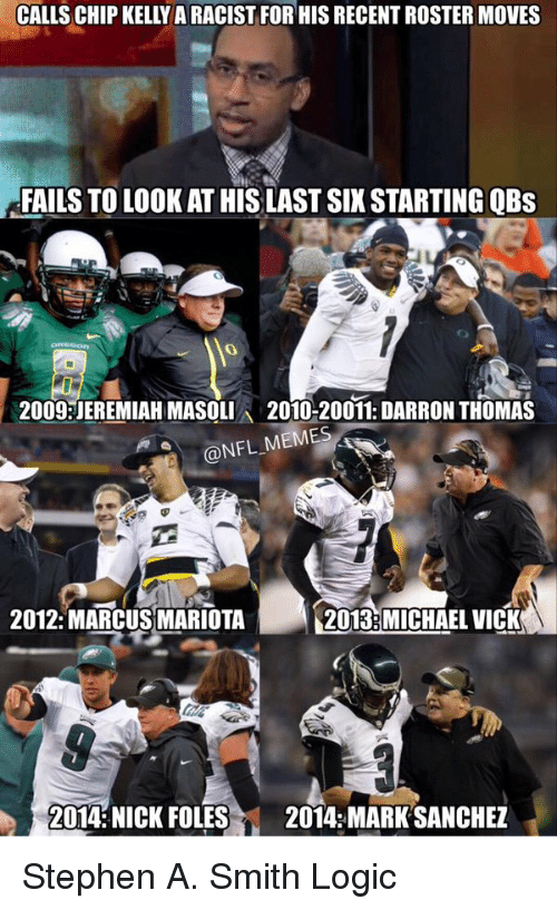 Chip Kelly: CALLS CHIP KELLY A RACIST FOR HIS RECENT ROSTER MOVES  FAILS TO LOOK ATHISLAST SIXSTARTING QBs  2009: JEREMIAH MASOLI A 2010-20011: DARRON THOMAS  HE @NFL MEMES  2012 MARCUS MARIOTA  2013 MICHAEL VICK  2014 NICK FOLES  2014: MARK SANCHEZ Stephen A. Smith Logic