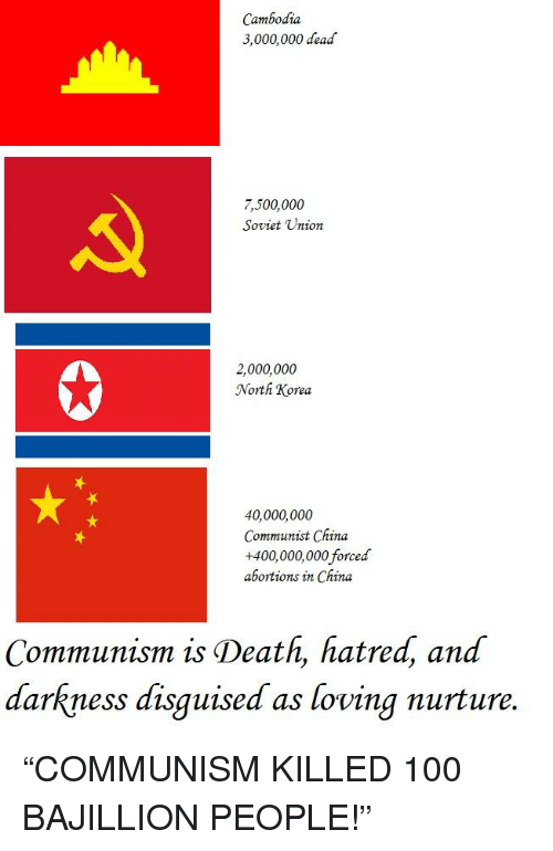 an analysis of the communism in china and the soviet union