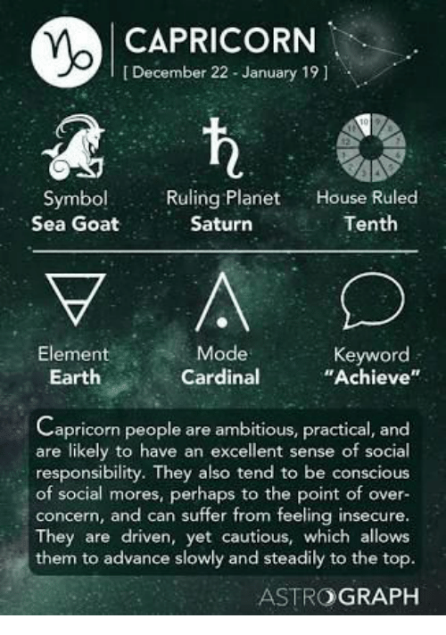 cardinal: CAPRICORN  [December 22-January 19  symbol Ruling Planet  House Ruled  Tenth  Sea Goat  Saturn  Mode  Element  Keyword  Cardinal  Earth  Achieve  Capricorn people are ambitious, practical, and  are likely to have an excellent sense of social  responsibility. They also tend to be conscious  of social mores, perhaps to the point of over-  concern, and can suffer from feeling insecure  They are driven, yet cautious, which allows  them to advance slowly and steadily to the top.  ASTRO  GRAPH