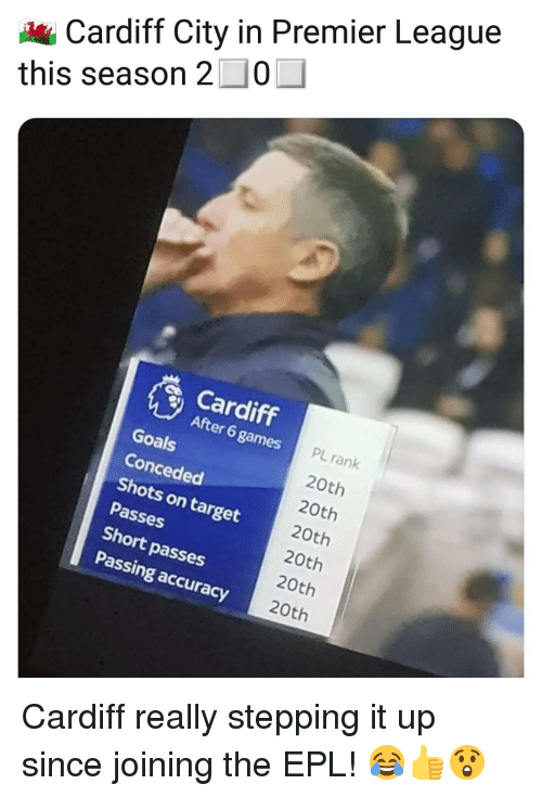 cardiff: Cardiff City in Premier League  this season 2-0  Cardiff  After 6 games  Goals  Conceded  Shots on target  Passes  Short passes  Passing accuracy  PL rank  20th  20th  20th  20th  20th  20th Cardiff really stepping it up since joining the EPL! 😂👍😲