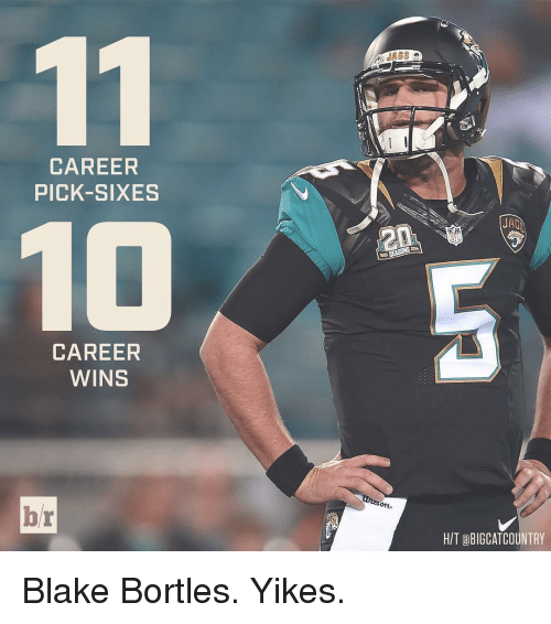 Sports, Iss, and Blake: CAREER  PICK-SIXES  CAREER  WINS  br  ISS SEASONS  HIT aBIGCATCOUNTRY Blake Bortles. Yikes.
