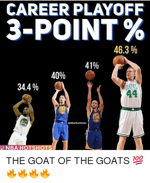 Memes, Goat, and 🤖: CAREER PLAYOFF  3-POINT %  46.3 %  41%  40%  344 %  30  @NbaHotshots  ONBA HOTSHOTS THE GOAT OF THE GOATS 💯🔥🔥🔥🔥
