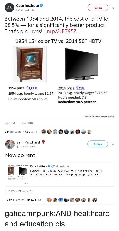 "Cato: Cato Institute  Catolnstitute  Follow  Between 1954 and 2014, the cost of a TV fel  98.5%-for a significantly better product.  That's progress! j.mp/2JB795Z  1954 15"" color TV vs. 2014 50"" HDTV  1954 price: $1,000  1954 avg. hourly wage: $1.97  Hours needed: 508 hours  2014 price: $218.  2013 avg. hourly wage: $27.92*  Hours needed: 7.8  Reduction: 98.5 percent  www.humanprogress.org  5:07 PM - 21 Jun 2018  541 Retweets 1,605 Likes  O0OOW   Sam Pritchard  @thucydiplease  Follow  Now do rent  c4:xHET' Cato Institute@Catolnstitute  Between 1954 and 2014, the cost of a TV fell 98.5%-for a  significantly better product. That's progress! jmp/2JB795Z  7:29 PM - 21 Jun 2018  19,041 Retweets 84,622 Likes  D  เป็ gahdamnpunk:AND healthcare and education pls"